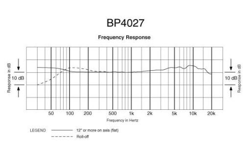 MICRO AUDIOTECHNICA BP4027