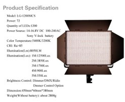 Panneau PRO 1200 LEDGO LG-1200MS-II