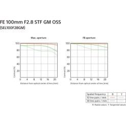 OPTIQUE SONY SEL FE 100mm F2.8 STF GM OSS