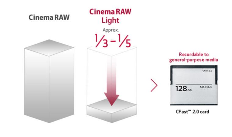 camera canon c200 en cinema raw light