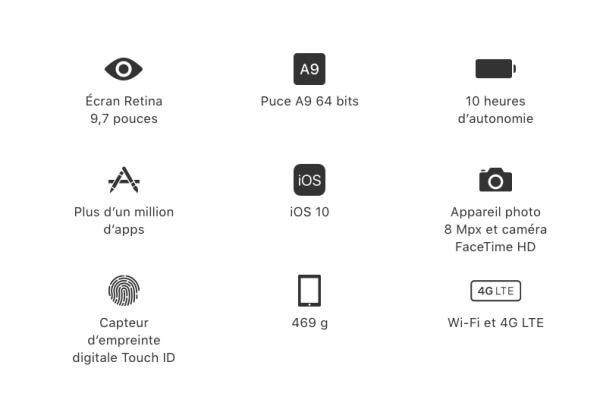 caractéristiques apple iPad wifi