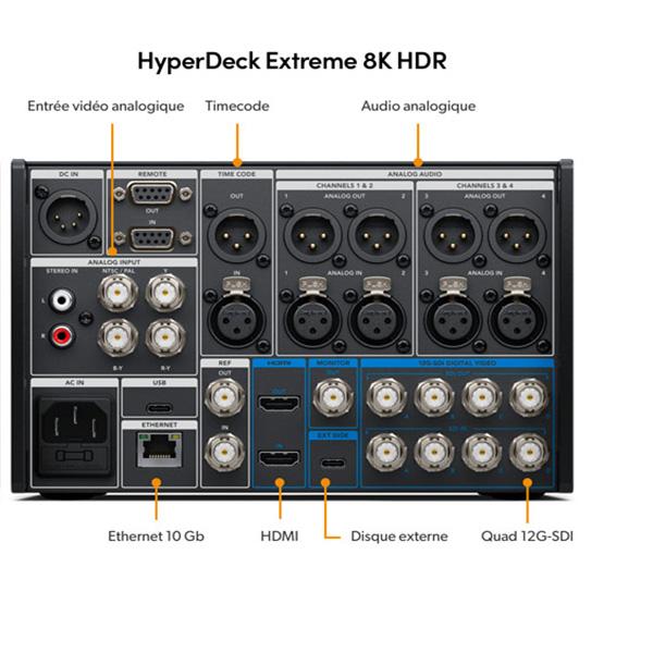 Découvrez une connectique HDMI, analogique et 12G‑SDI Quad Link avancée pour la 8K