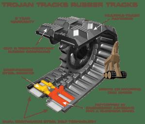 Joomla!  Trojan Tracks