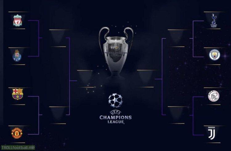 Complete Champions League Brackets   Troll Football