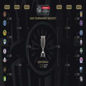 2020 CONCACAF Champions League Draw Held - Bracket ...