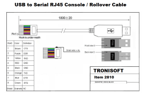 USB to Serial RJ45 Cable for Console (FTDI FT232R  180m