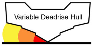 Variable deadrise hull
