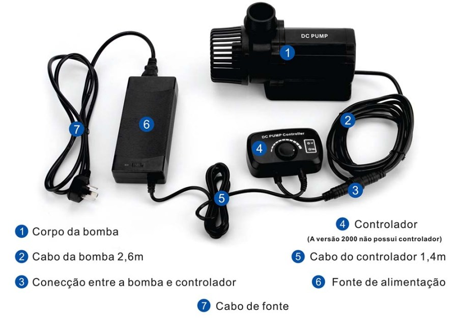 Itens inclusos Bomba Aqua Flow DC Pump