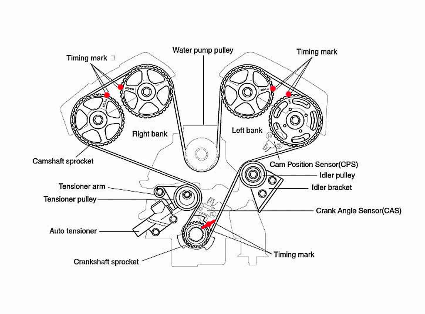 Srt4 Solenoid Delete Diagram