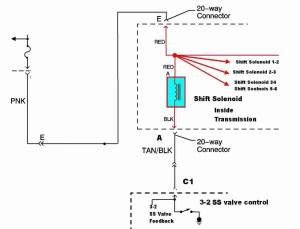 P0785 – Shifttiming solenoid circuit malfunction