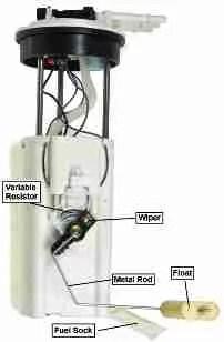 P0460 – Fuel tank level sensor circuit malfunction – TroubleCodes