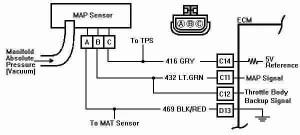 P0068 – Manifold absolute pressure (MAP) sensormass air