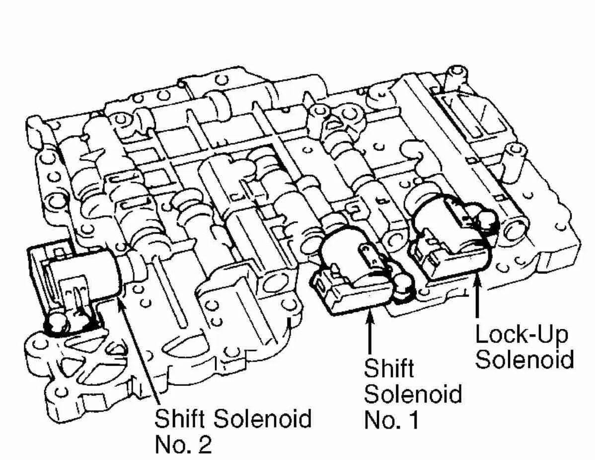 2000 Gmc Sierra Engine Diagram