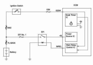 P2610 – Engine control module (ECM) – internal engine off timer performance – TroubleCodes