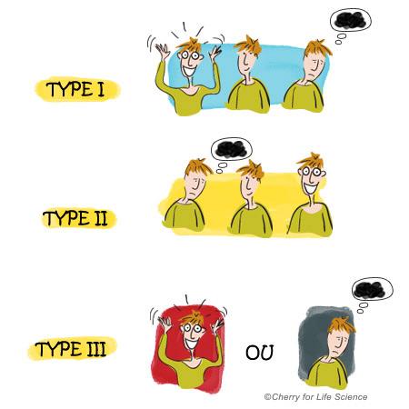 Classification des troubles bipolaires - troubles-bipolaires.com