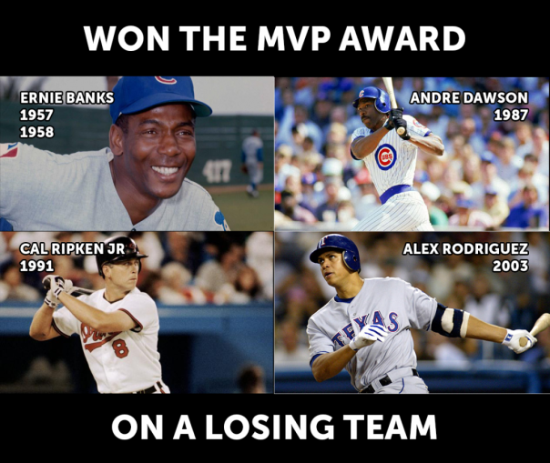 MVP winners from a losing team. Ernie Banks, Andre Dawson, Cal Ripken Jr, Alex Rodriguez