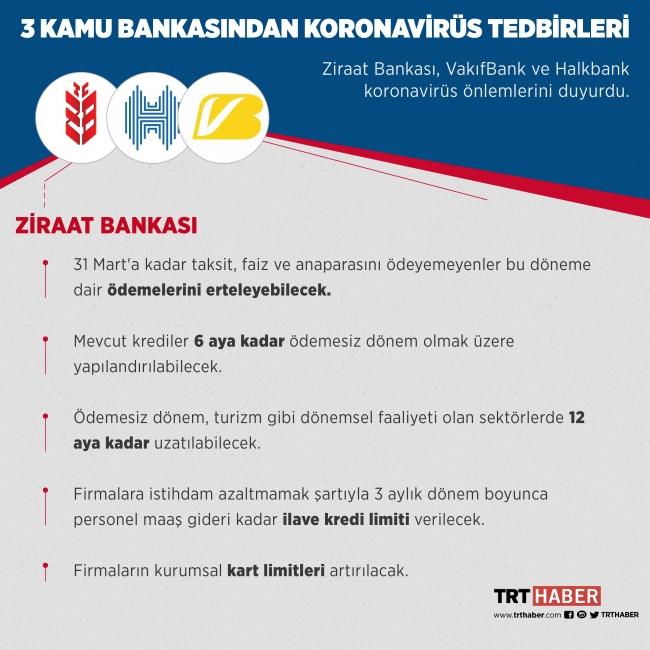 İnfografik: TRT Haber/Hafize Yurt