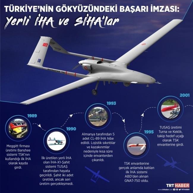Türkiye'nin gökyüzündeki başarı hikayesi 1989/2001 dönemi. İnfo Grafik: Hafize Yurt