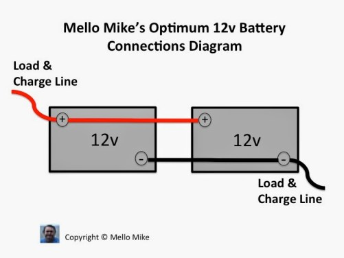 truck camper batteries 101 truck camper adventure 12 volt battery connection diagram truck camper adventure