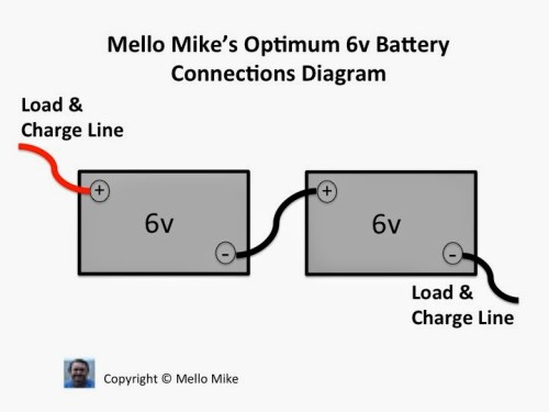 6 volt battery connection diagram - Truck Camper Adventue