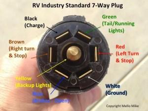 Truck Camper 6Pin Umbilical Wiring | Truck Camper Adventure