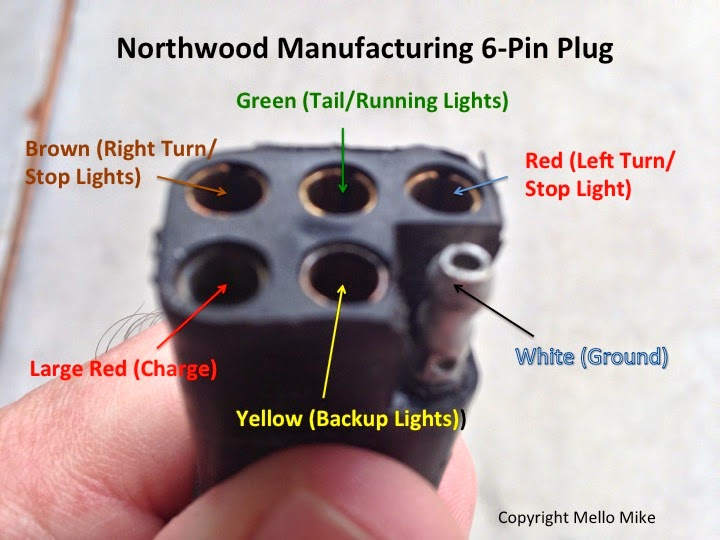 6 pole square trailer plug wiring diagram  | 590 x 413