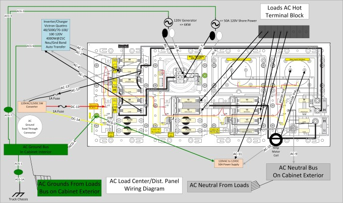 A Mad Scientist U2019s Take On The Ultimate Electrical System
