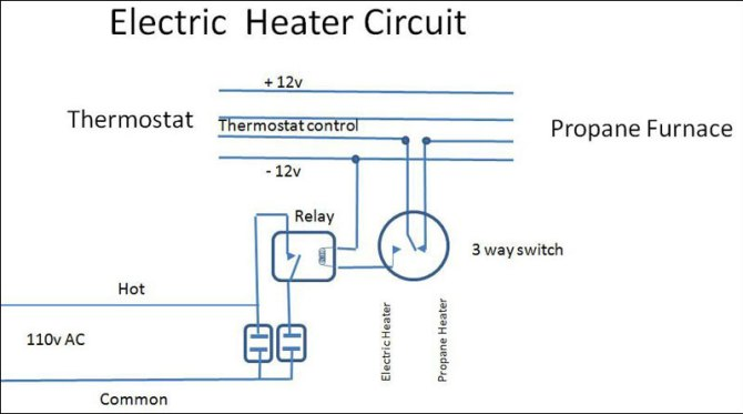 electric heaters wiring diagram 2016 subaru forester wiring