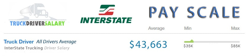 interstate trucking pay scale