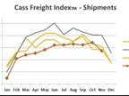 http://www.truckinginfo.com/news/story/2017/01/cross-border-truck-freight-value-falls-again.aspx