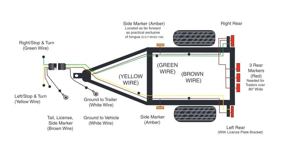 horse trailer generator wiring diagram on Fox Trailer Wiring Diagram for horse trailer wiring diagrams free download wiring diagrams at Horse Trailer Electric Brake Wiring