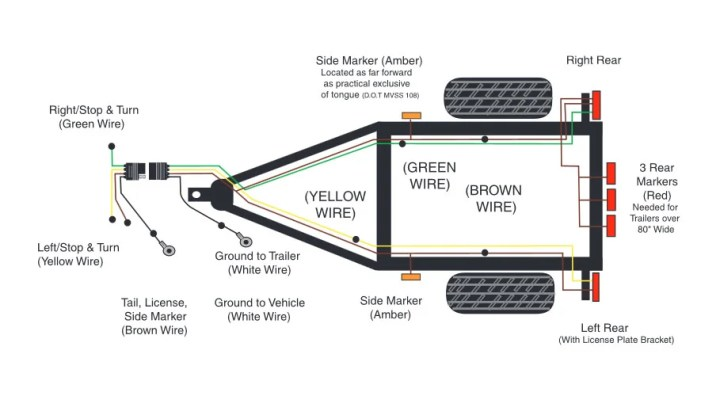Dot Trailer Lighting Diagram | Decoratingspecial