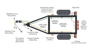 Trailer Wiring Diagram  Wiring Diagrams For Trailers
