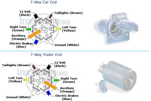 Trailer Wiring Diagrams, Trailer Wiring Information