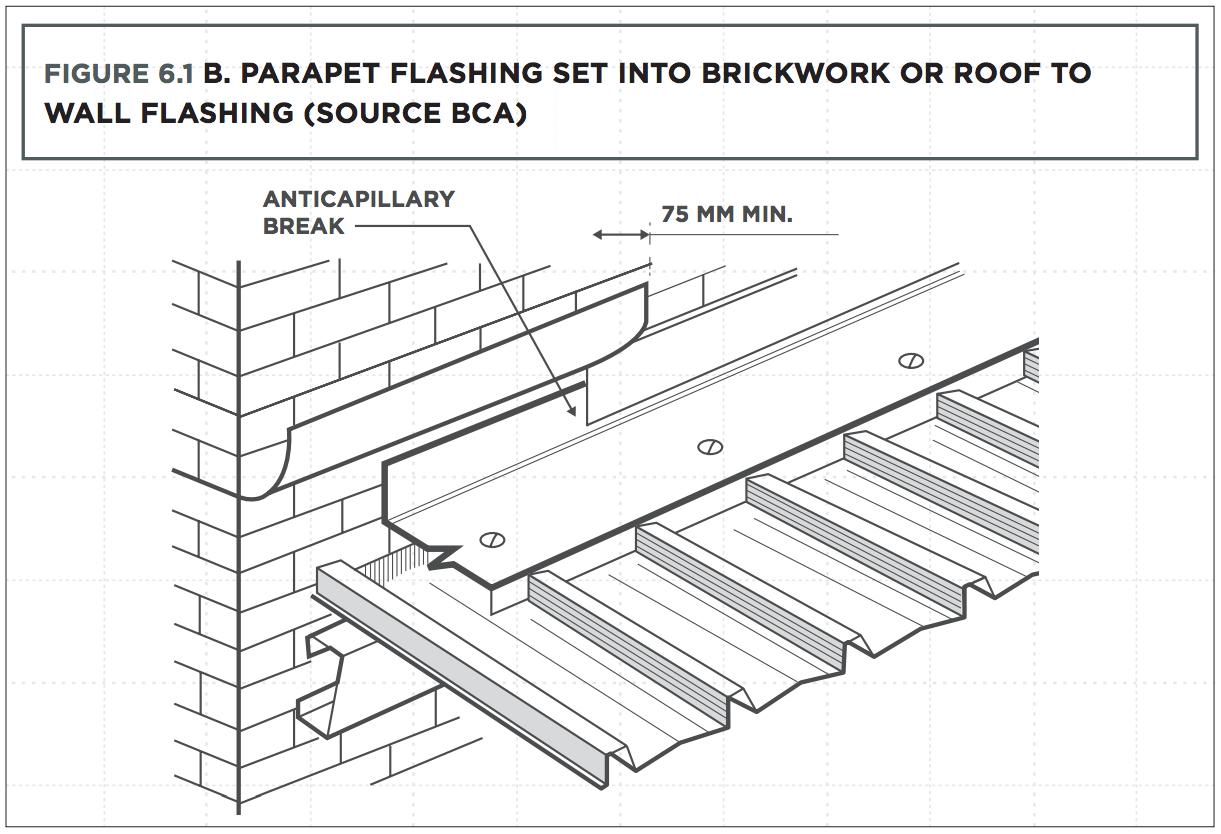 Roof Pa T Flashing Amp Bur Systems Sc 1 St Firestone