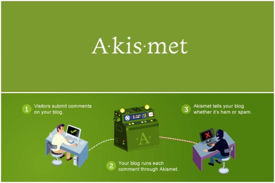 Akismet_collage