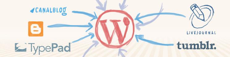 trucs de blogueuse - exporter son blog vers wordpress