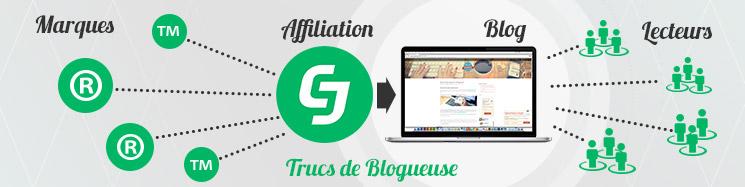 trucs-de-blogueuse---cj-affiliate