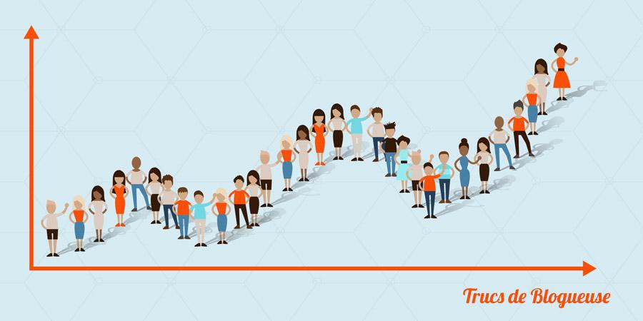 Avoir plus de visiteurs, pourquoi ? #CoulissesDuBlog n°17