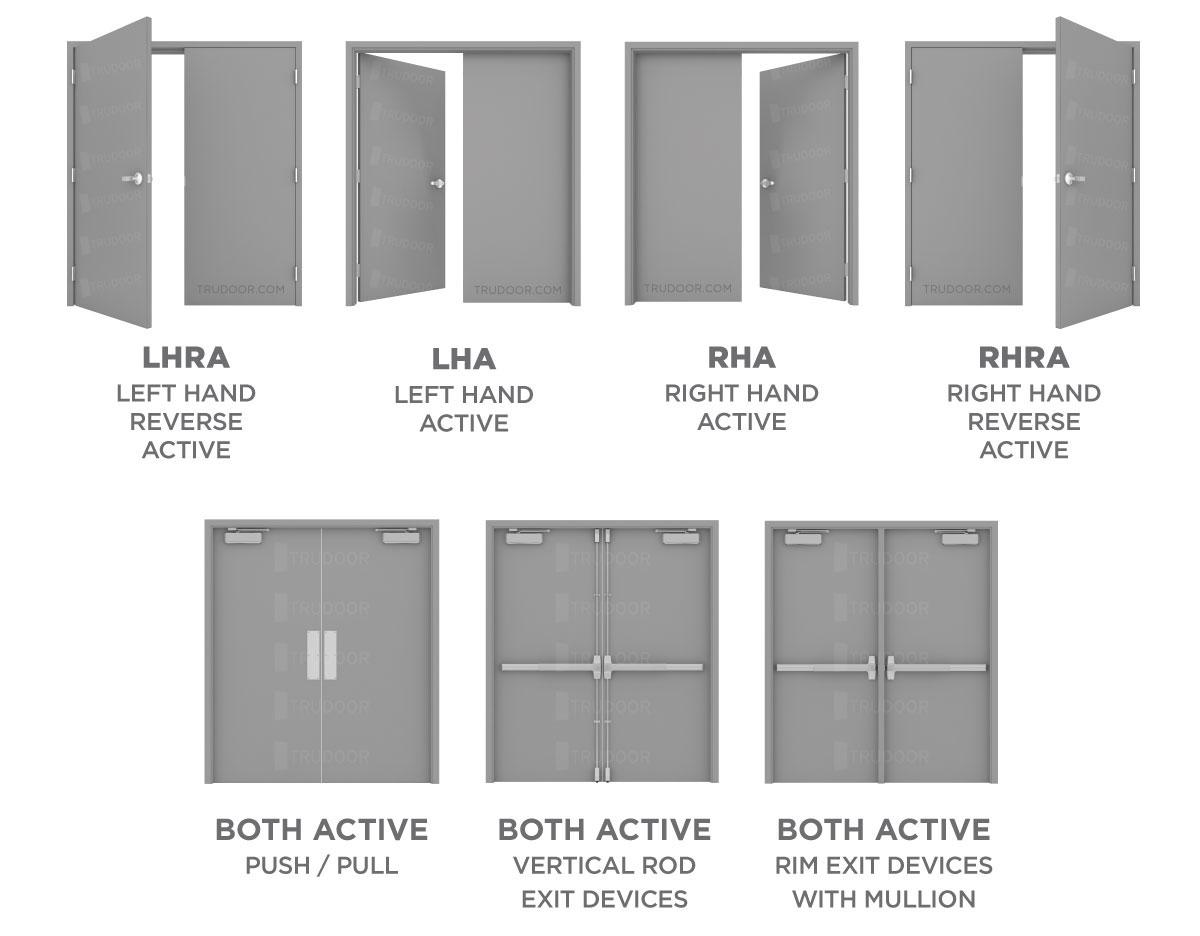 Door Handing Chart