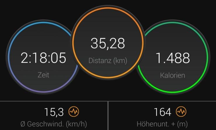 Hamburger – Heidefahrt Ergebnisse