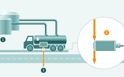 Quality monitoring of fuels