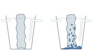 Schéma filtre à filets au démarrage et après deux mois de fonctionnement