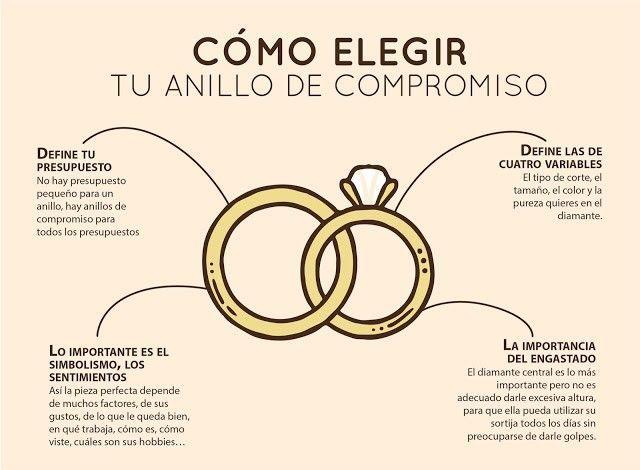 elegir anillo de compromiso