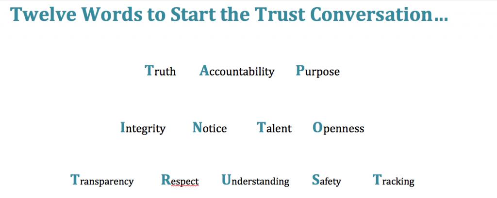 TAP INTO TRUST: 12 Conversation Starters- Trust Across