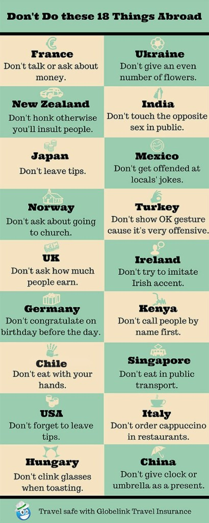 18 Things You Shouldn't Do Abroad.1