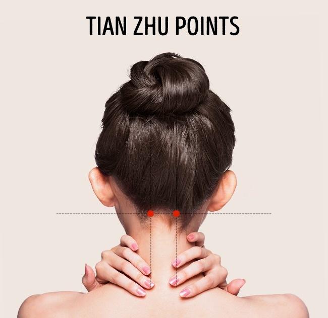 tian zhu points