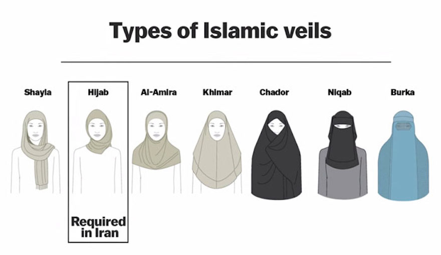 Iranian Women Are Posting Pics With Their Hair Flying Free In Protest Of Strict Hijab Laws - There are different types of Islamic veils, some cover far more surface area than others.