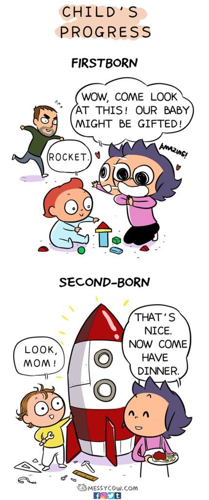 2. Child's Progress
