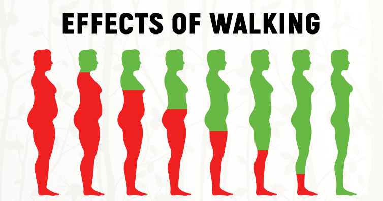 8 Things That Happen to Your Body If You Walk Every Day